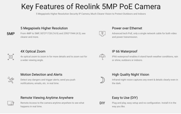 Reolink RLC-411 5-Megapixel Review – Quella Reviews